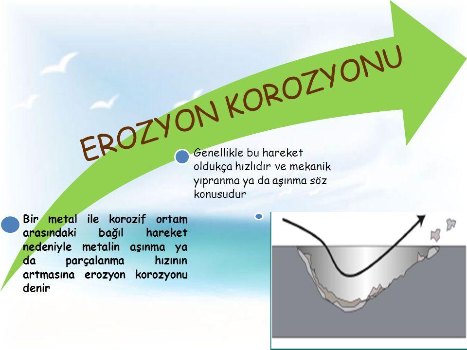 Bir metal ile korozif ortam arasındaki bağıl hareket nedeniyle metalin aşınma ya da parçalanma hızının artmasına erozyon korozyonu denir