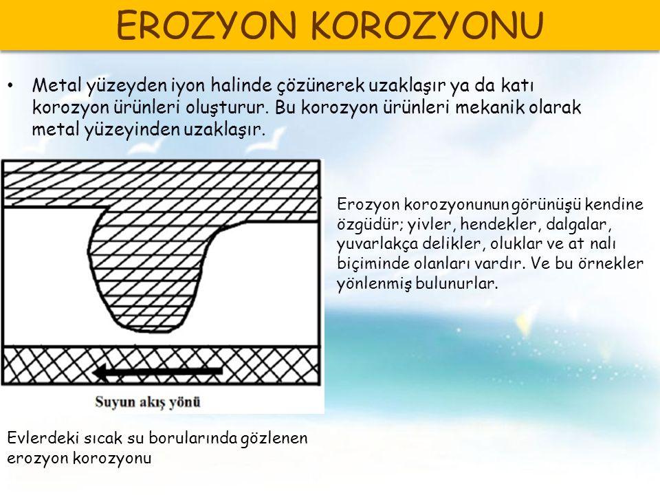 EROZYON KOROZYONU
