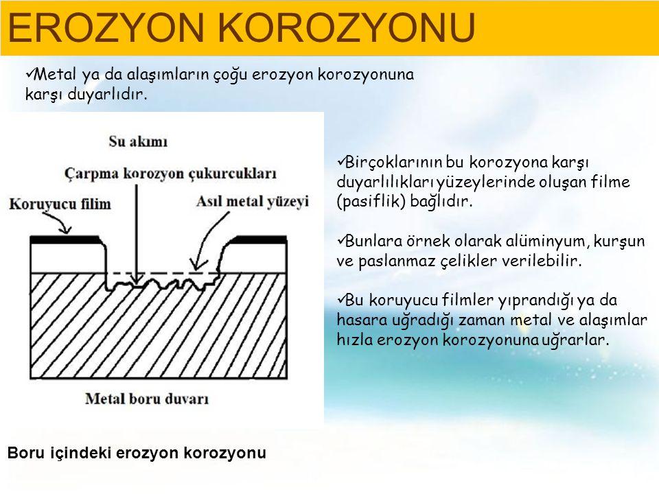 EROZYON KOROZYONU Metal ya da alaşımların çoğu erozyon korozyonuna karşı duyarlıdır.