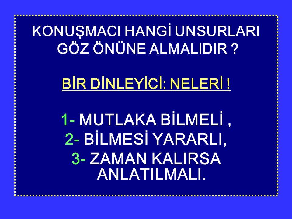 KONUŞMACI HANGİ UNSURLARI 3- ZAMAN KALIRSA ANLATILMALI.