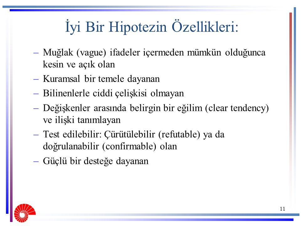 İyi Bir Hipotezin Özellikleri:
