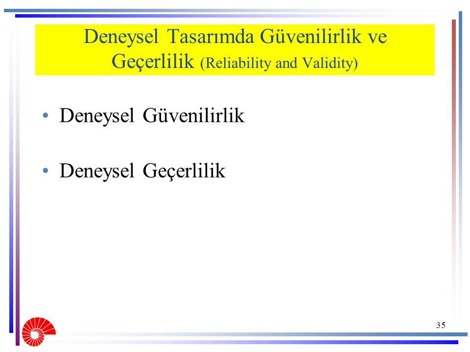 Deneysel Tasarımda Güvenilirlik ve Geçerlilik (Reliability and Validity)