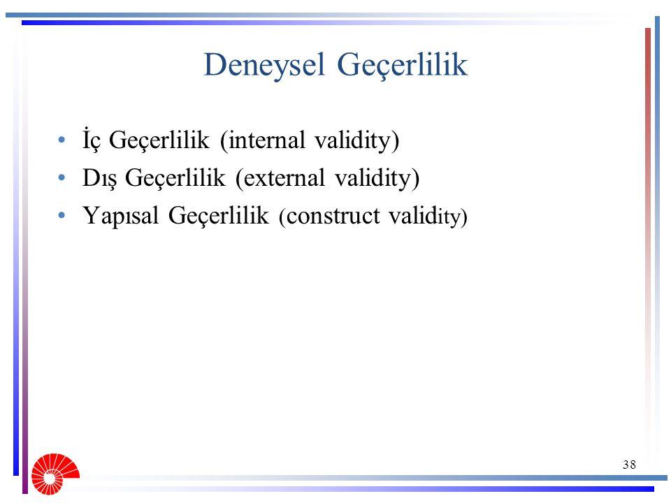 Deneysel Geçerlilik İç Geçerlilik (internal validity)