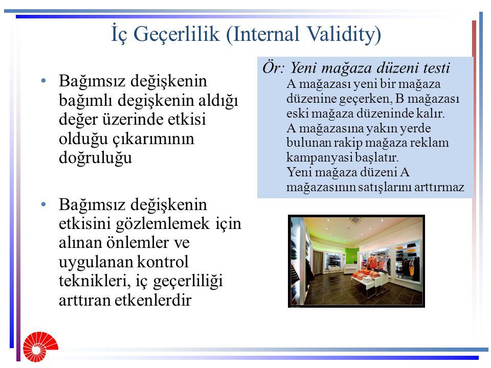 İç Geçerlilik (Internal Validity)