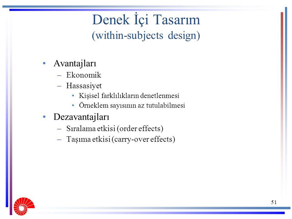 Denek İçi Tasarım (within-subjects design)
