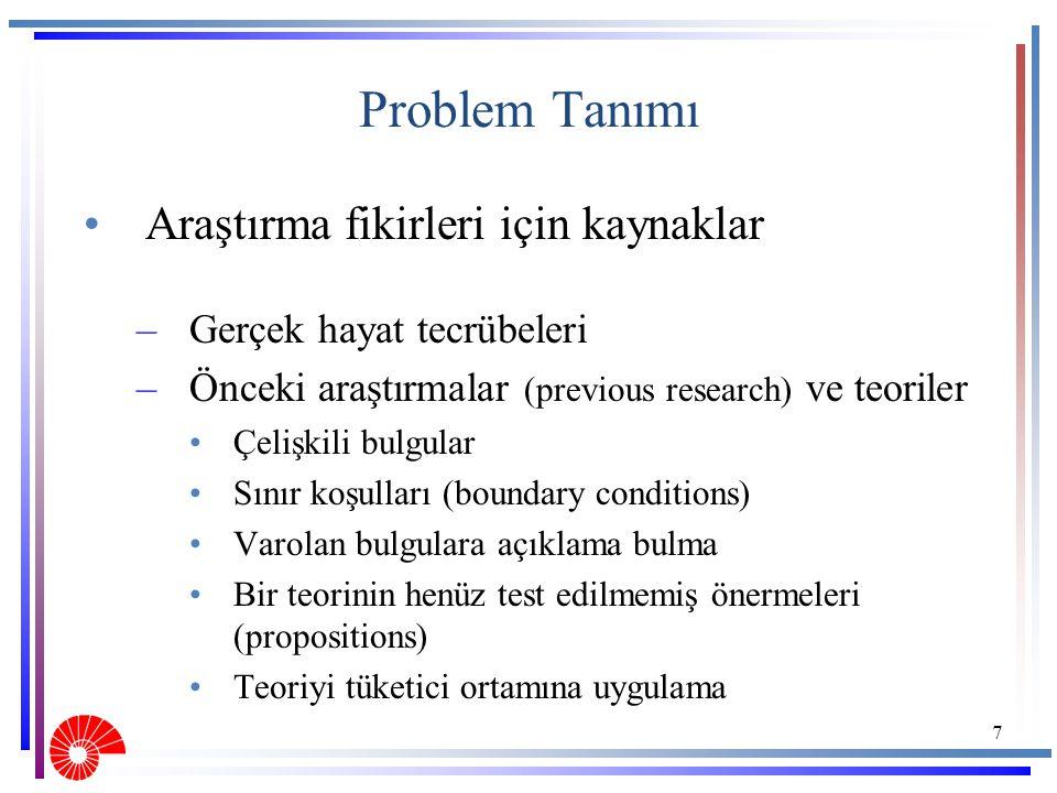 Problem Tanımı Araştırma fikirleri için kaynaklar