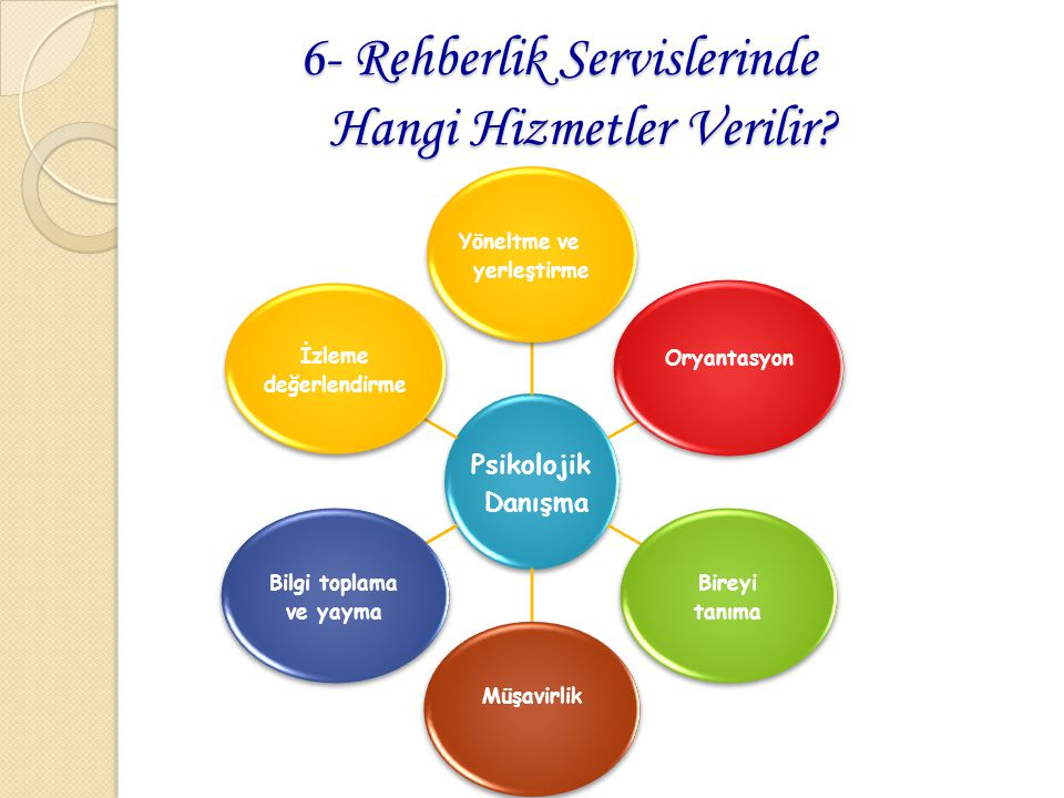 6- Rehberlik Servislerinde Hangi Hizmetler Verilir