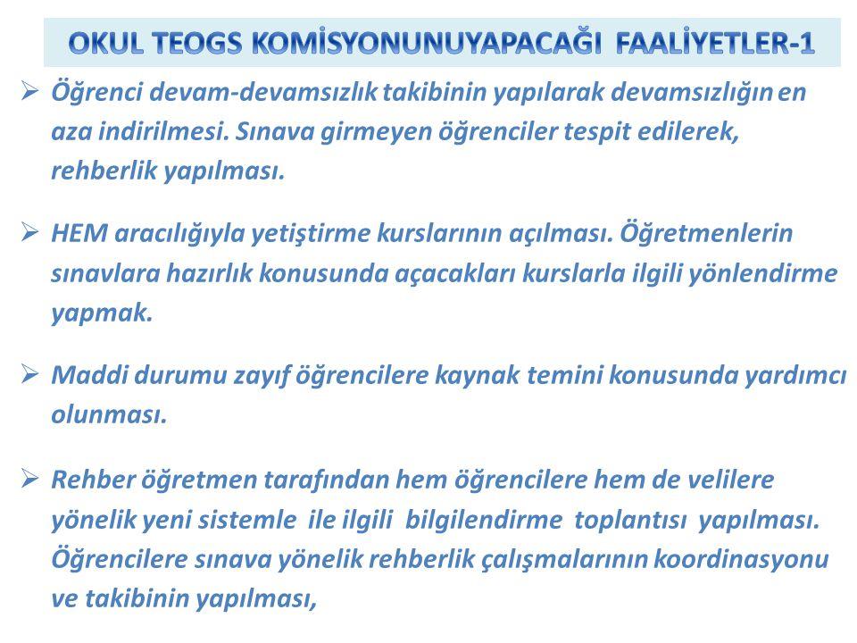 OKUL TEOGS KOMİSYONUNUYAPACAĞI FAALİYETLER-1