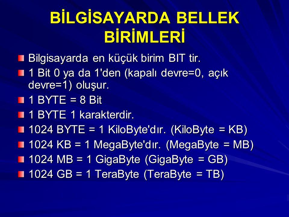 BİLGİSAYARDA BELLEK BİRİMLERİ