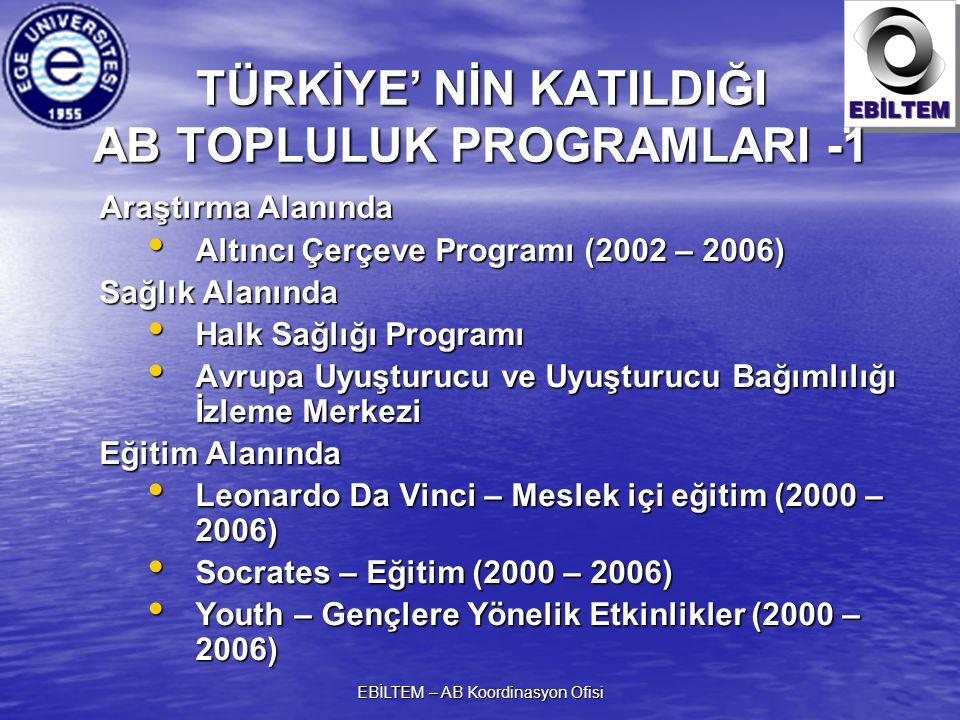 TÜRKİYE' NİN KATILDIĞI AB TOPLULUK PROGRAMLARI -1