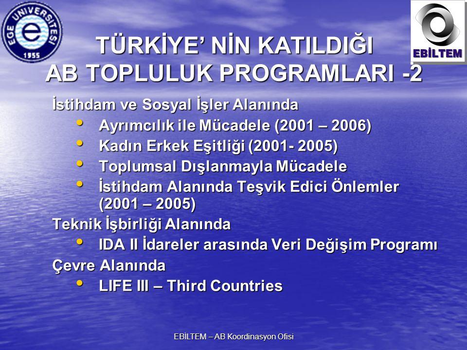 TÜRKİYE' NİN KATILDIĞI AB TOPLULUK PROGRAMLARI -2