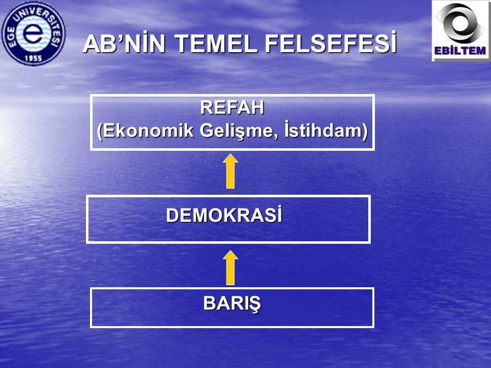AB'NİN TEMEL FELSEFESİ