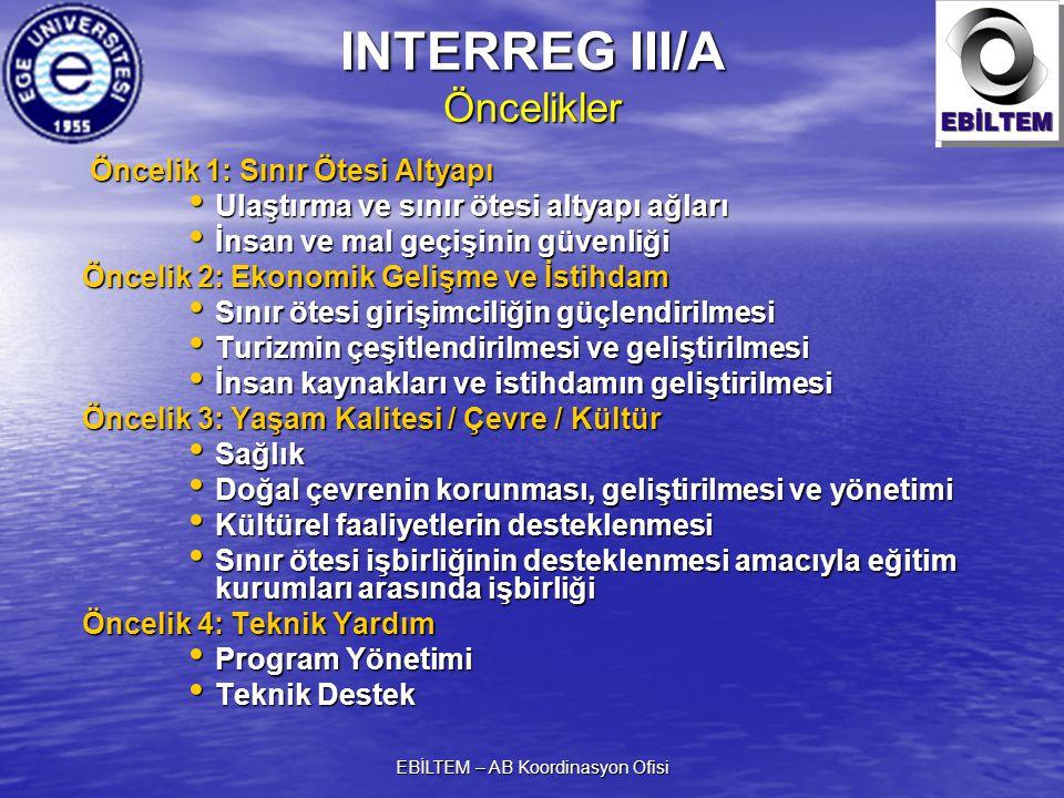 INTERREG III/A Öncelikler