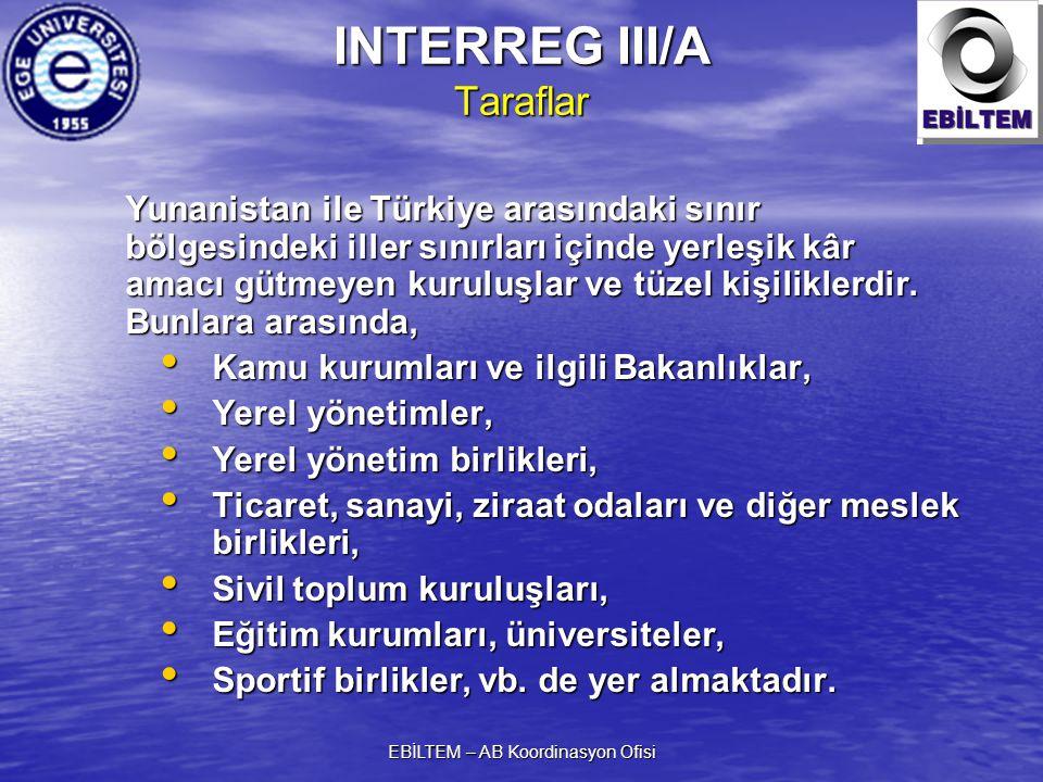 INTERREG III/A Taraflar