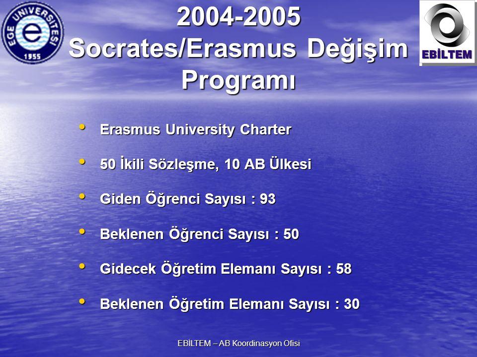 2004-2005 Socrates/Erasmus Değişim Programı