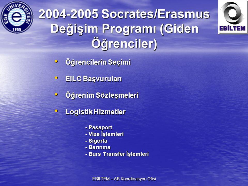 2004-2005 Socrates/Erasmus Değişim Programı (Giden Öğrenciler)