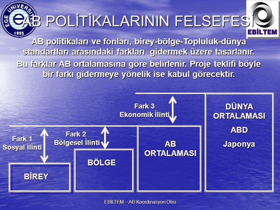 AB POLİTİKALARININ FELSEFESİ