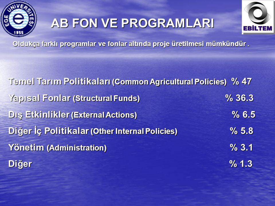 Temel Tarım Politikaları (Common Agricultural Policies) % 47