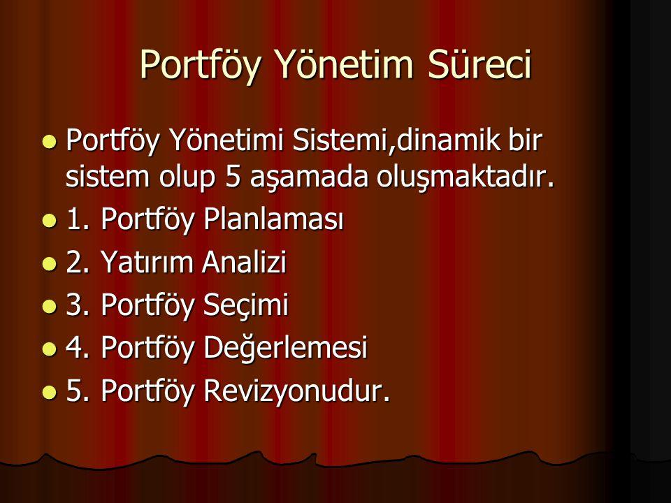 Portföy Yönetim Süreci