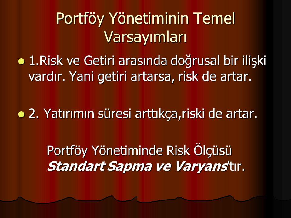 Portföy Yönetiminin Temel Varsayımları