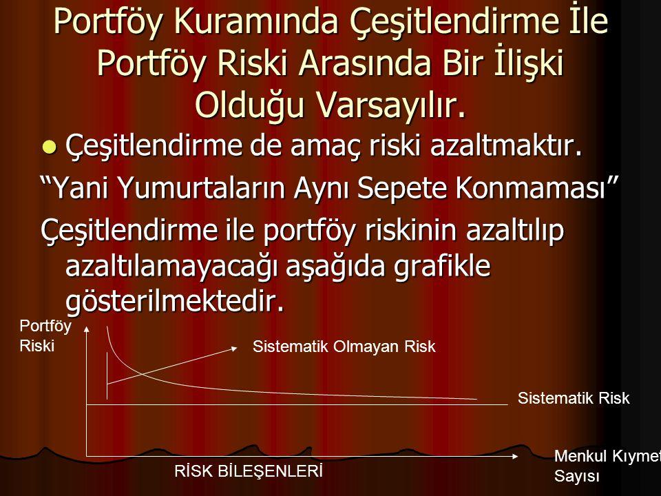 Portföy Kuramında Çeşitlendirme İle Portföy Riski Arasında Bir İlişki Olduğu Varsayılır.