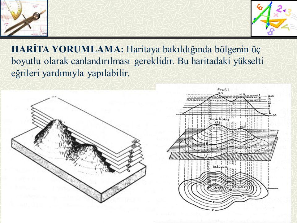 HARİTA YORUMLAMA: Haritaya bakıldığında bölgenin üç boyutlu olarak canlandırılması gereklidir.