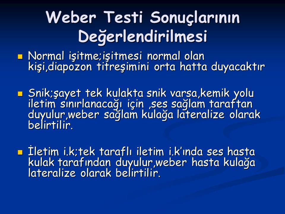 Weber Testi Sonuçlarının Değerlendirilmesi