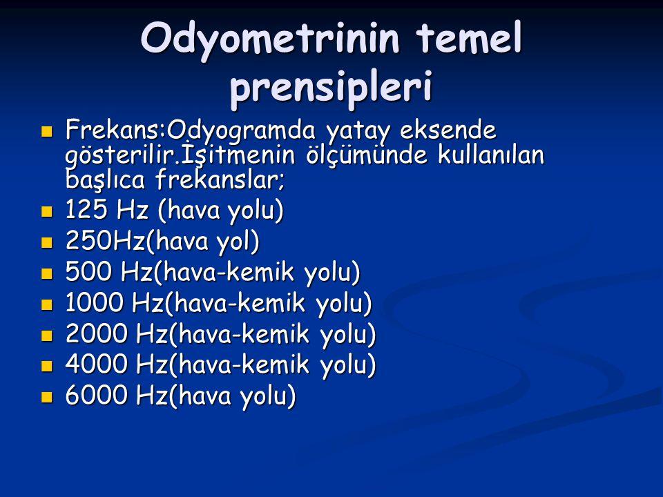 Odyometrinin temel prensipleri