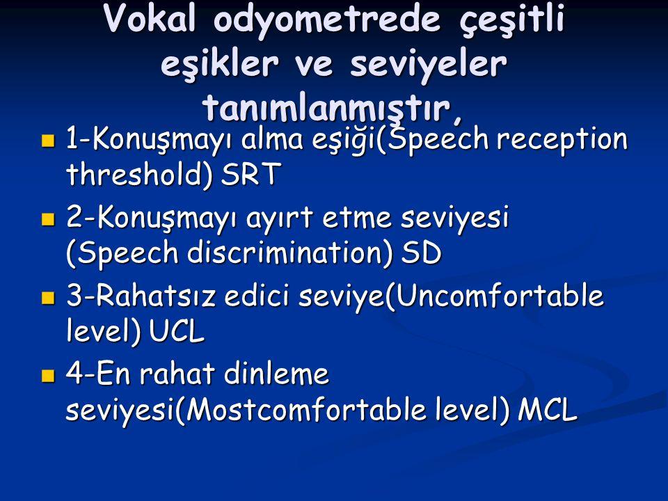Vokal odyometrede çeşitli eşikler ve seviyeler tanımlanmıştır,