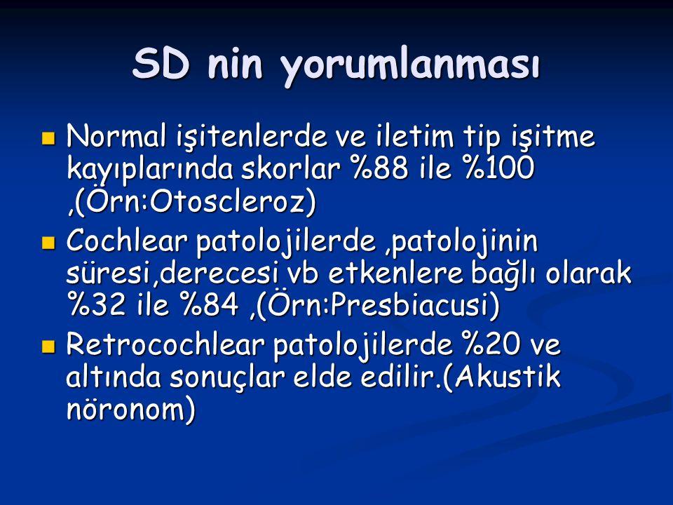SD nin yorumlanması Normal işitenlerde ve iletim tip işitme kayıplarında skorlar %88 ile %100 ,(Örn:Otoscleroz)