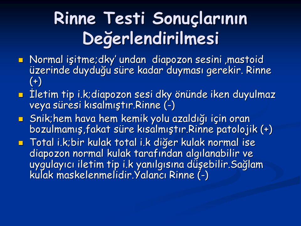 Rinne Testi Sonuçlarının Değerlendirilmesi