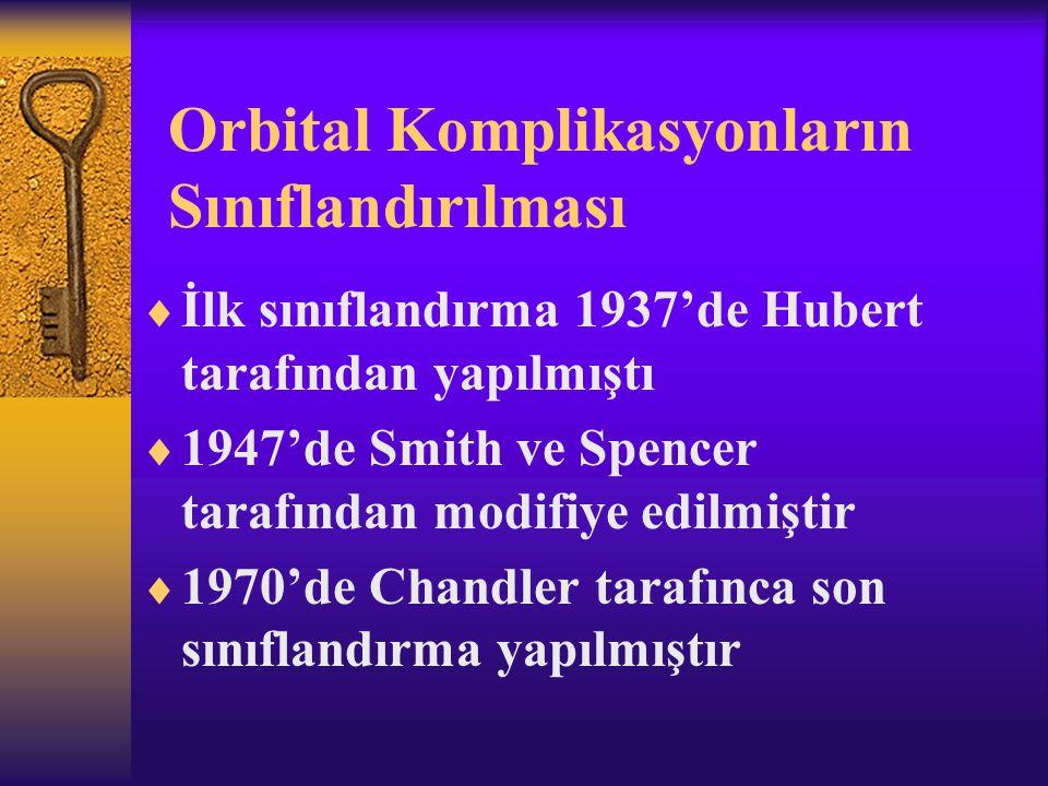 Orbital Komplikasyonların Sınıflandırılması