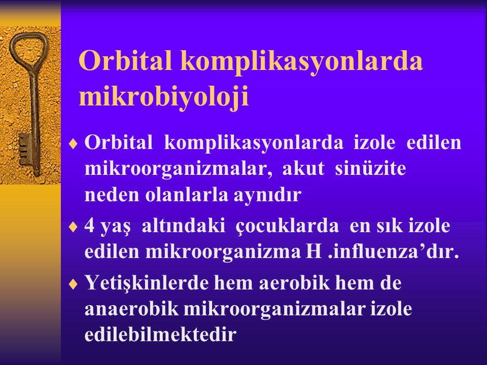 Orbital komplikasyonlarda mikrobiyoloji