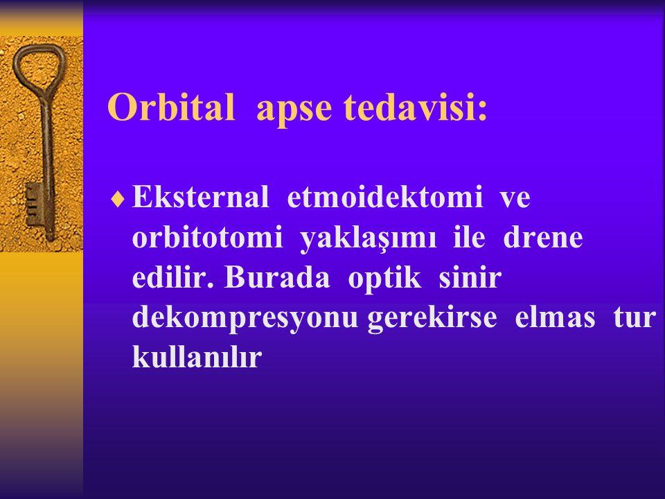 Orbital apse tedavisi: