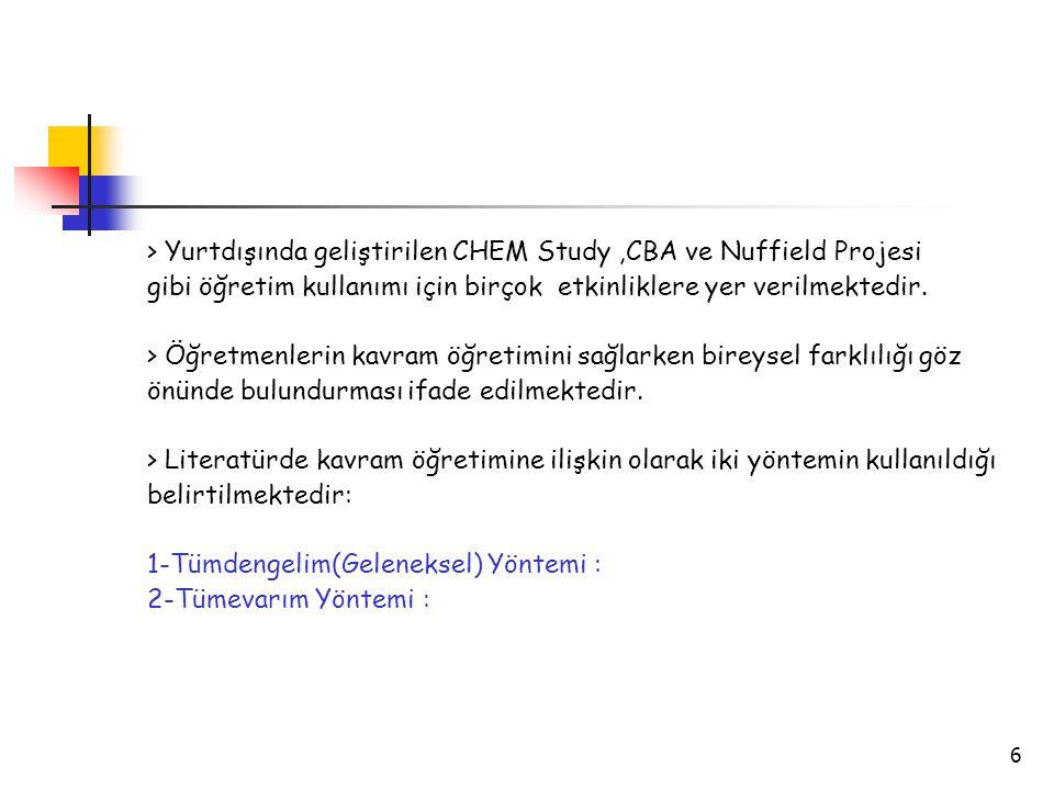 > Yurtdışında geliştirilen CHEM Study ,CBA ve Nuffield Projesi
