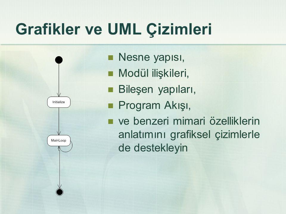 Grafikler ve UML Çizimleri