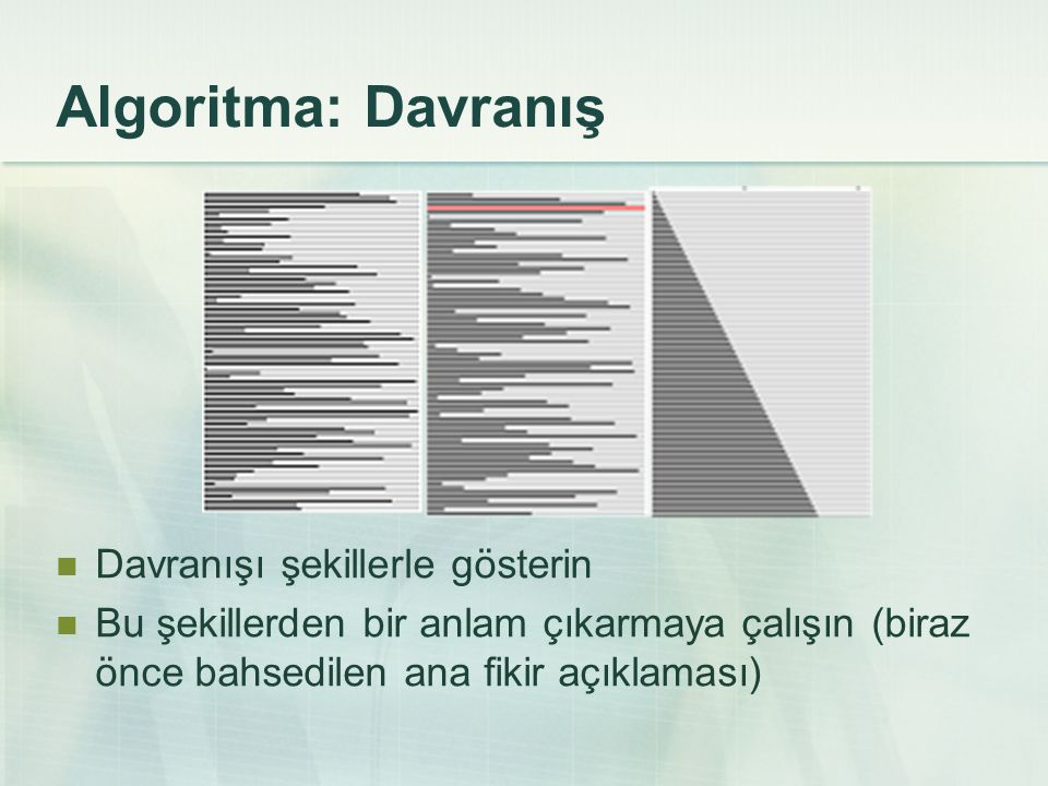 Algoritma: Davranış Davranışı şekillerle gösterin