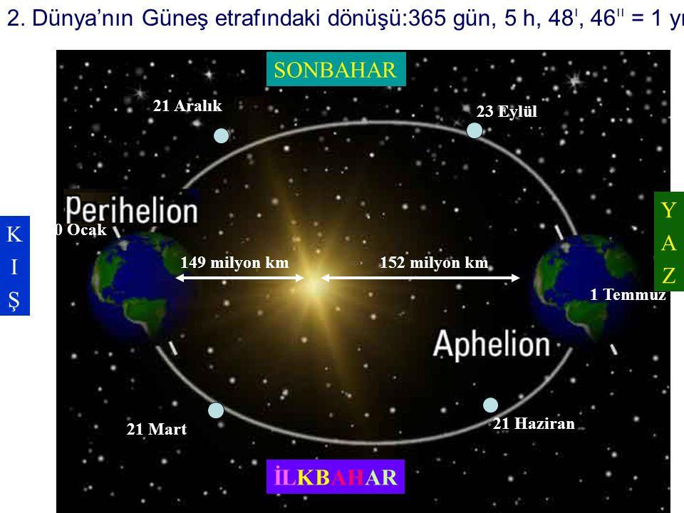 2. Dünya'nın Güneş etrafındaki dönüşü:365 gün, 5 h, 48ı, 46ıı = 1 yıl