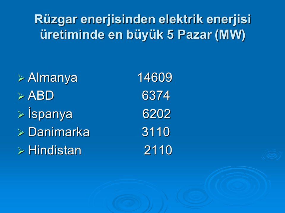 Rüzgar enerjisinden elektrik enerjisi üretiminde en büyük 5 Pazar (MW)