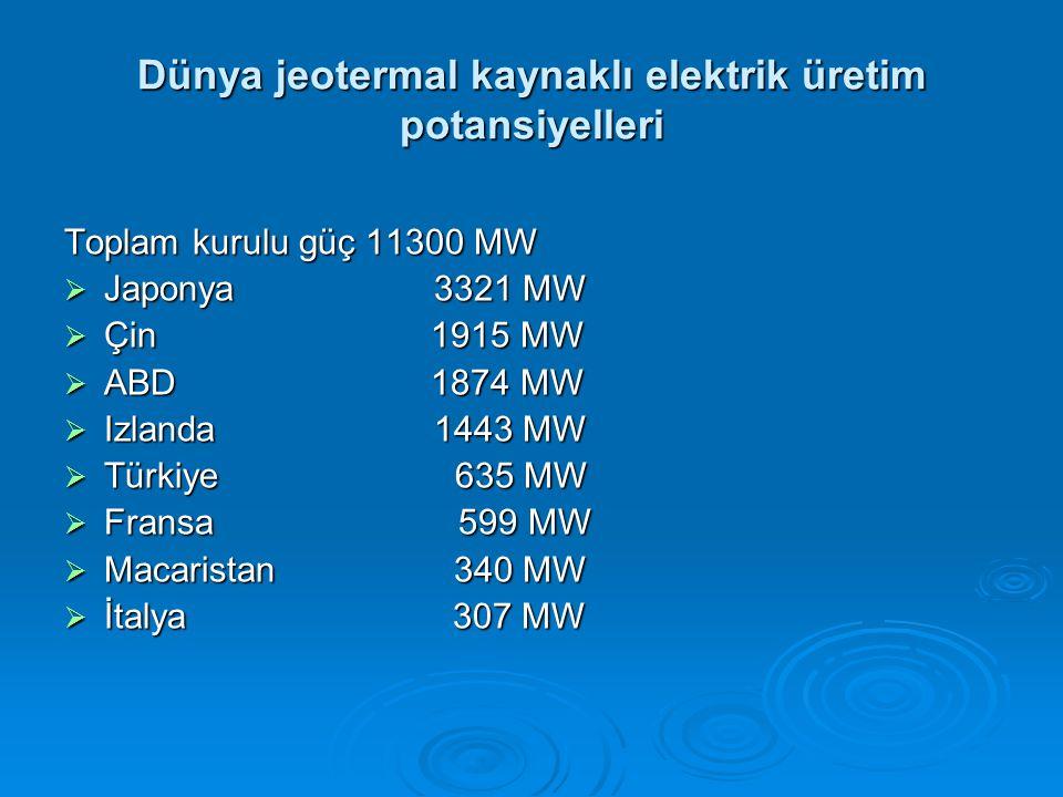 Dünya jeotermal kaynaklı elektrik üretim potansiyelleri