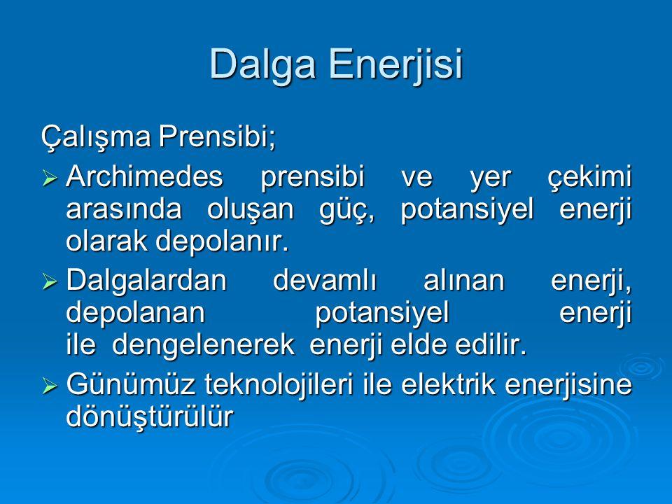 Dalga Enerjisi Çalışma Prensibi;