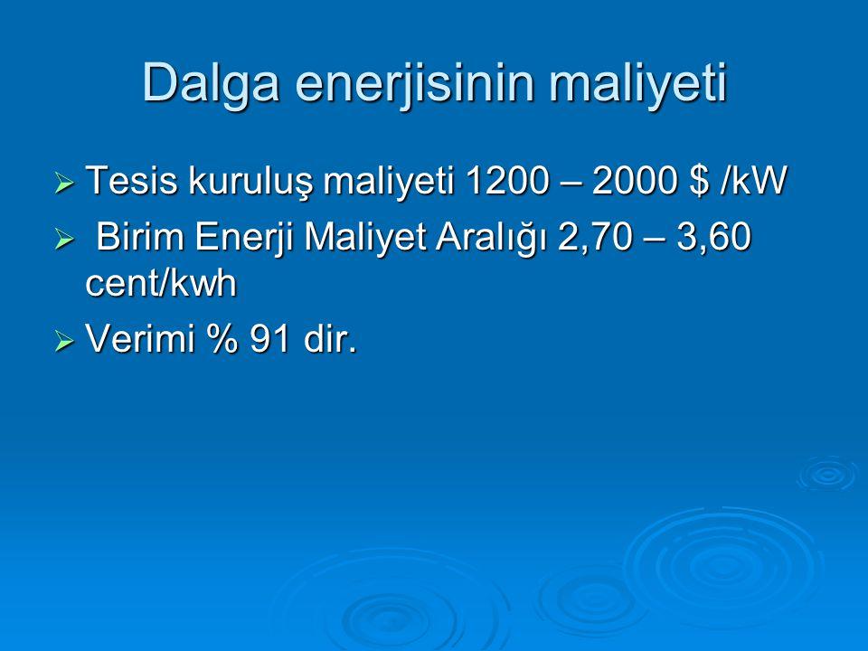 Dalga enerjisinin maliyeti