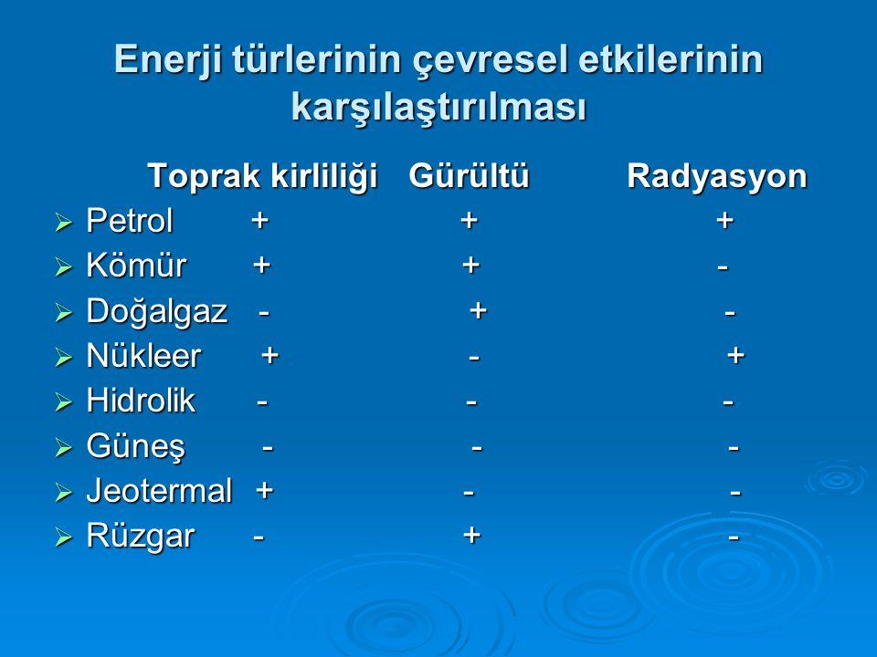Enerji türlerinin çevresel etkilerinin karşılaştırılması