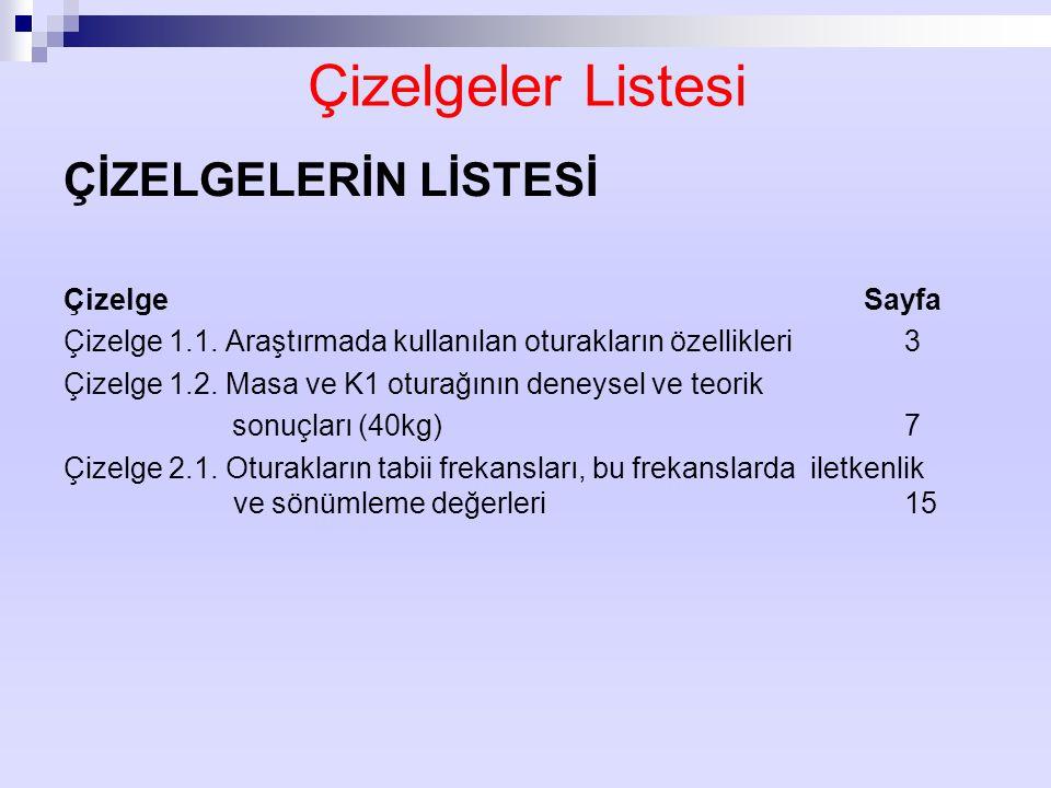Çizelgeler Listesi ÇİZELGELERİN LİSTESİ Çizelge Sayfa