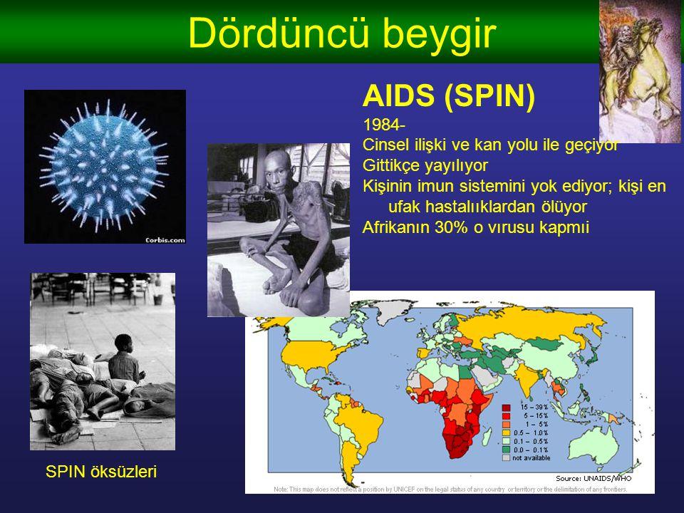 Dördüncü beygir AIDS (SPIN) 1984-