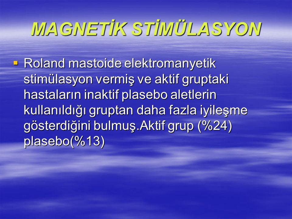 MAGNETİK STİMÜLASYON