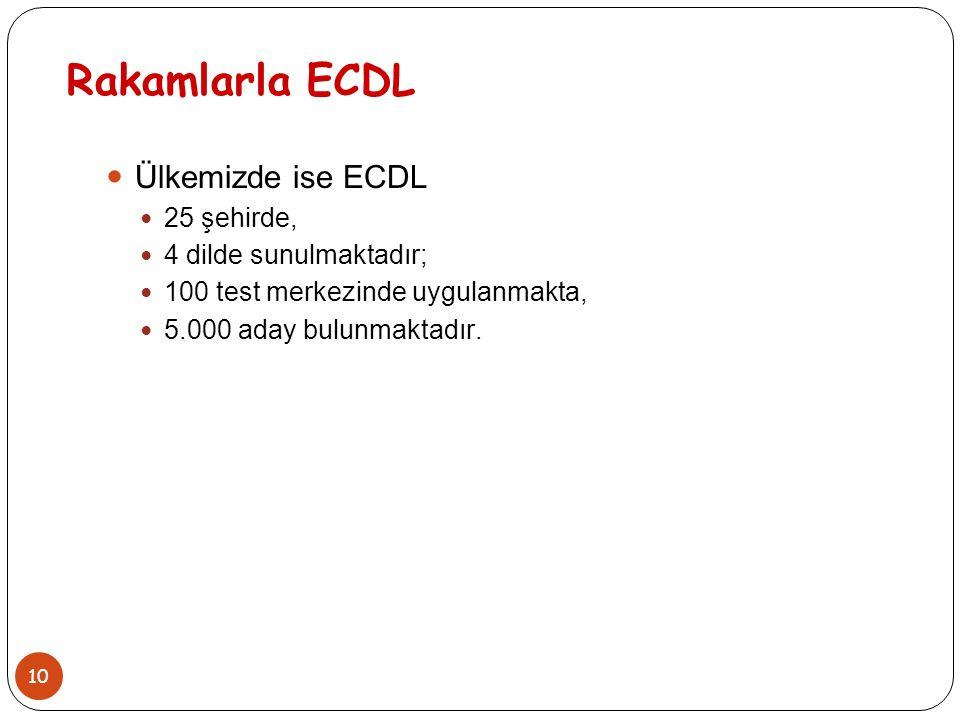 Rakamlarla ECDL Ülkemizde ise ECDL 25 şehirde, 4 dilde sunulmaktadır;