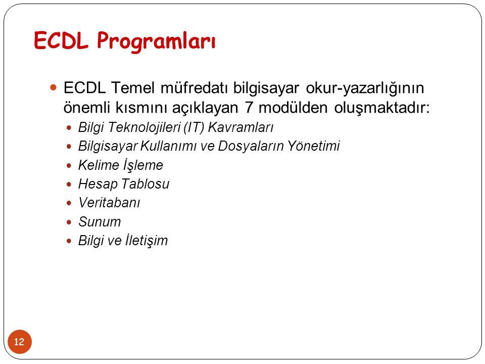 ECDL Programları ECDL Temel müfredatı bilgisayar okur-yazarlığının önemli kısmını açıklayan 7 modülden oluşmaktadır: