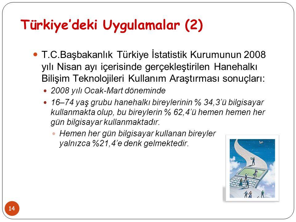 Türkiye'deki Uygulamalar (2)