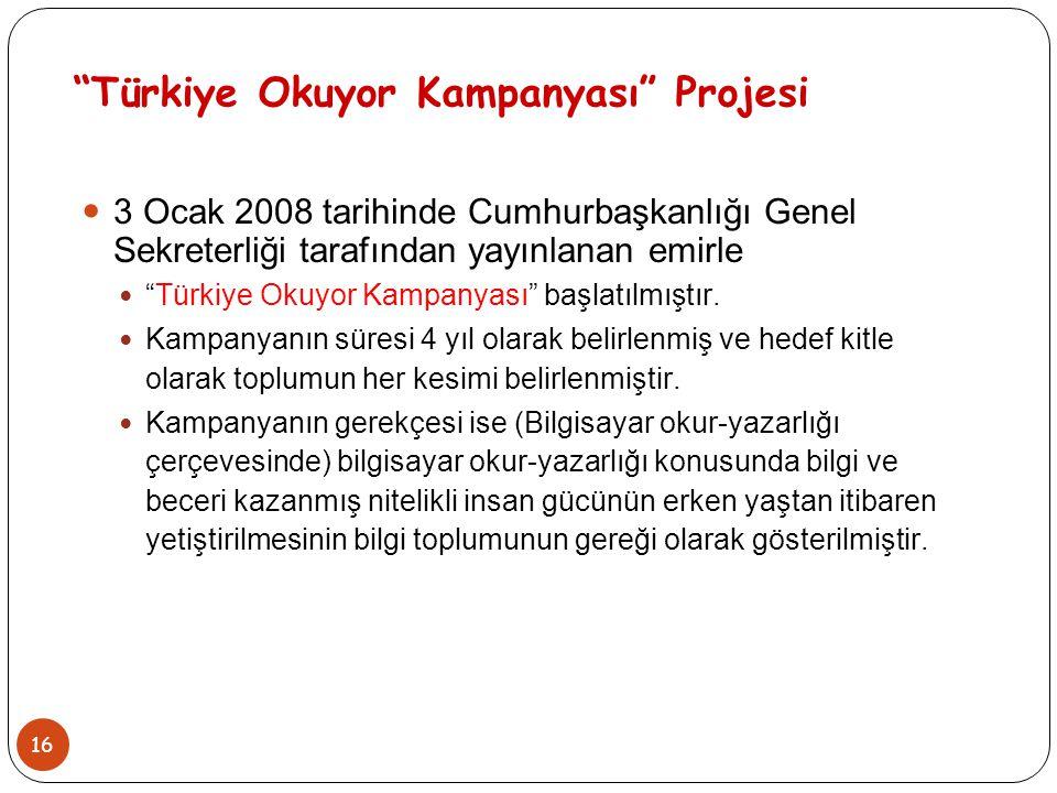 Türkiye Okuyor Kampanyası Projesi